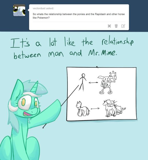 of_mime_and_men__my_little_pokemon_tumblr__by_input_command-d6nxr36