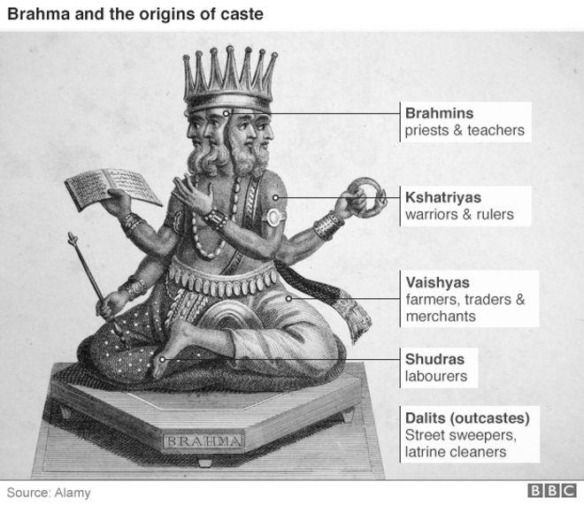 indian caste pic